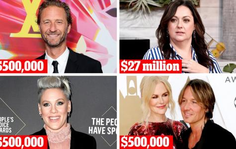Celebrity Waste