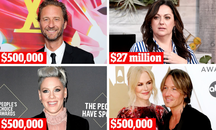 DailyMail+details+the+celebrities+who+publicized+their+donations+to+the+Australia+brushfires.+Courtesy+of+DailyMail.